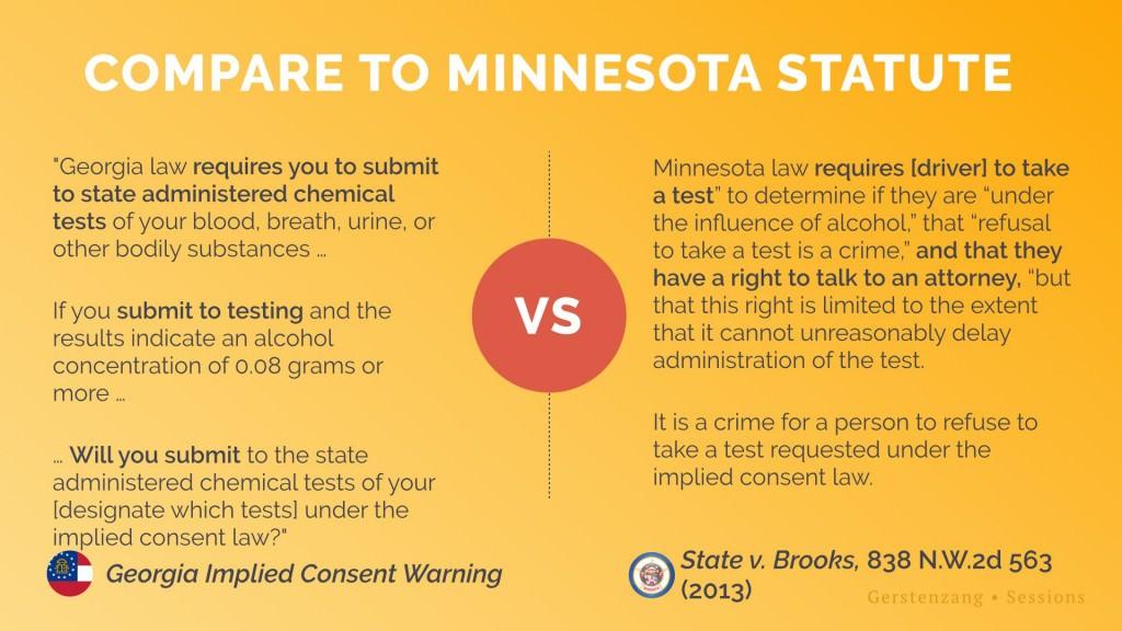 Georgia ICW compared to Minnesota Statute