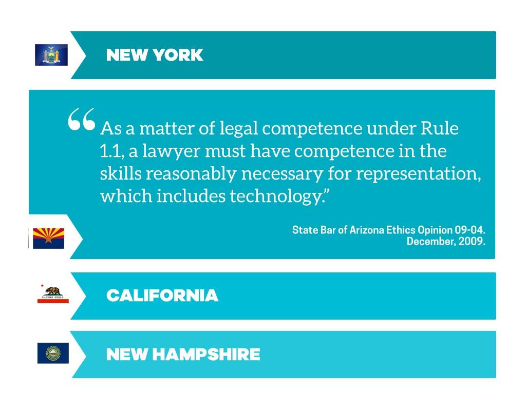 Arizona on Attorney Technology CompetenceBlog Post Vegas 2015 Ethics.014
