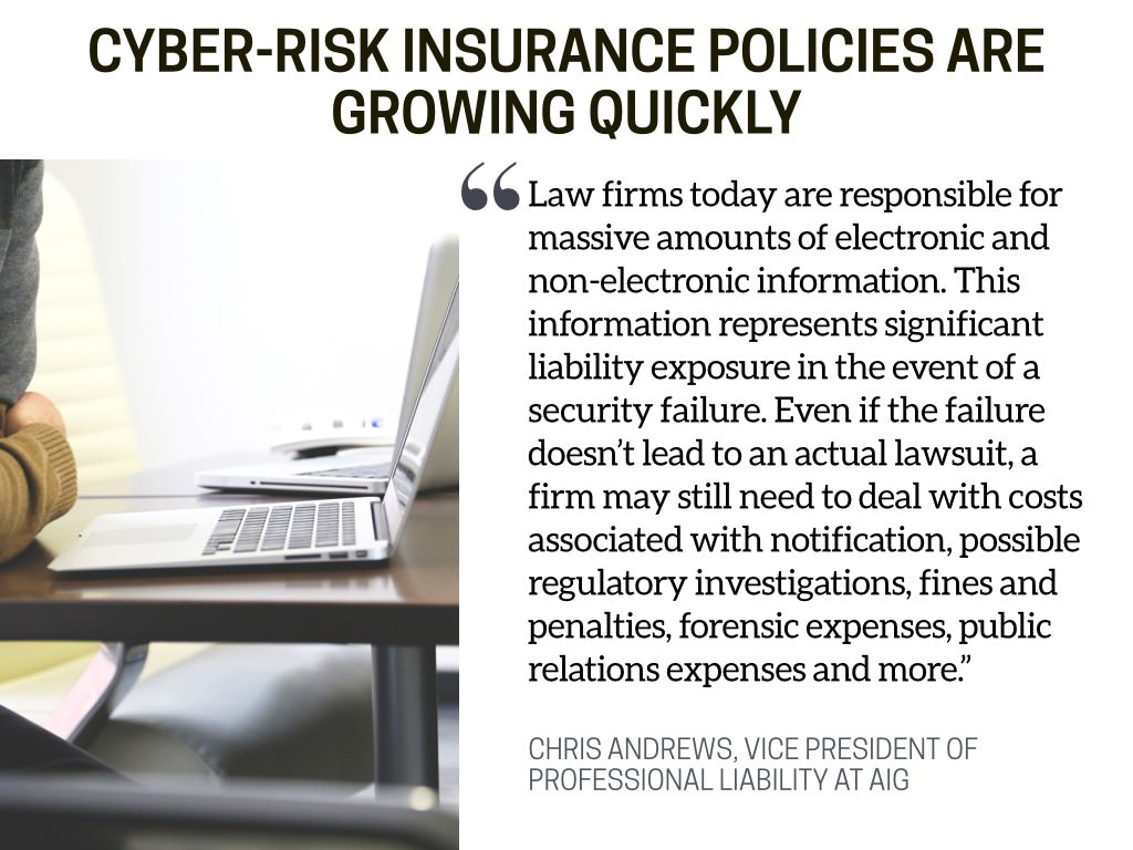 Cyber-Risk Insurance Policies Are Growing Quickly